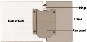 Rear Guard Finger Protector Diagram